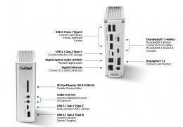 CalDigit Thunderbolt Station 3 Plus - 2x TB3, 15 portový dock (vč. TB3 kabelu)